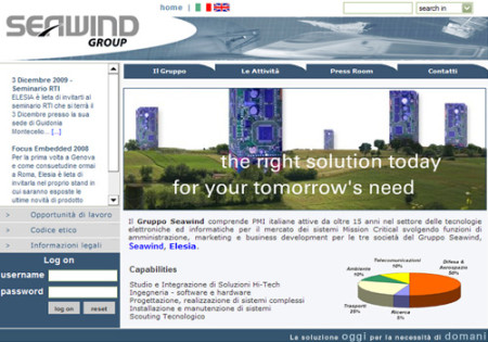 Portfolio Starfarm Internet Communications srl - Seawind
